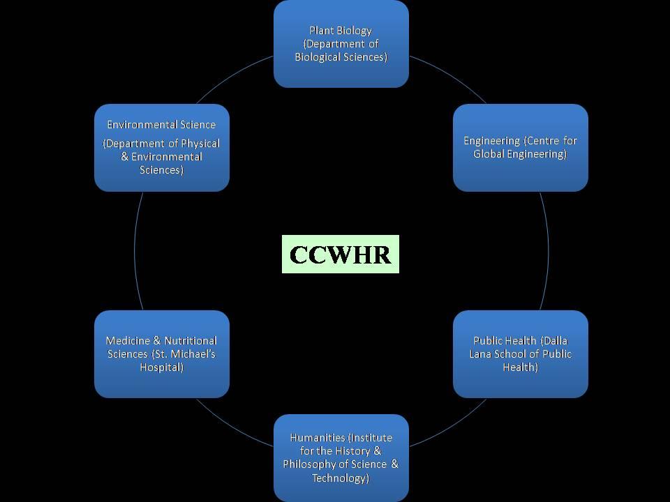 CCWHR_slide