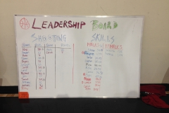 Leadership board is being filled up.