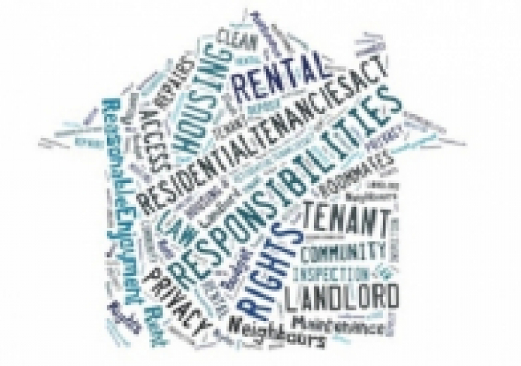 Wordle graphic of house