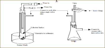 sublimation 3 - When Is Purification By Sublimation Applicable